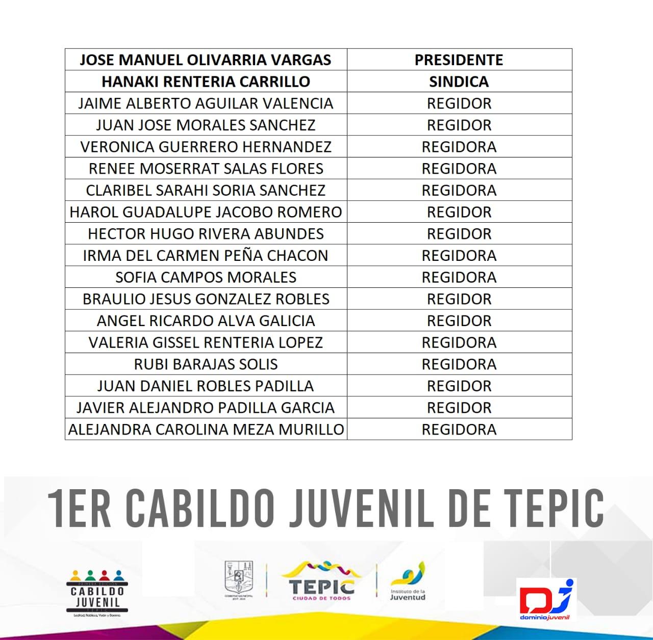 primer_cabildo_juvenil